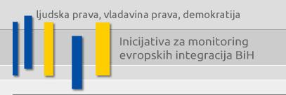 EU Monitoring